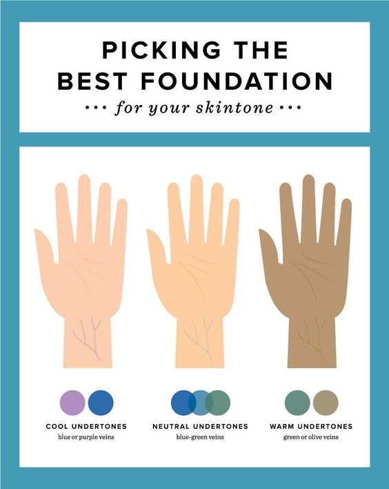 How to Select the Best Foundation Color Theory—Find Your Undertone The first thing you want to do is determine if your complexion has warm (yellow), cool (pink) or neutral undertones. One trick is to look at the veins in your wrist—if they appear blue or purple, you're cool; green or olive, you're warm and if they're a mix of both, you're neutral